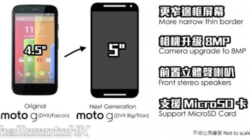 Moto-G2-teaser-580-90