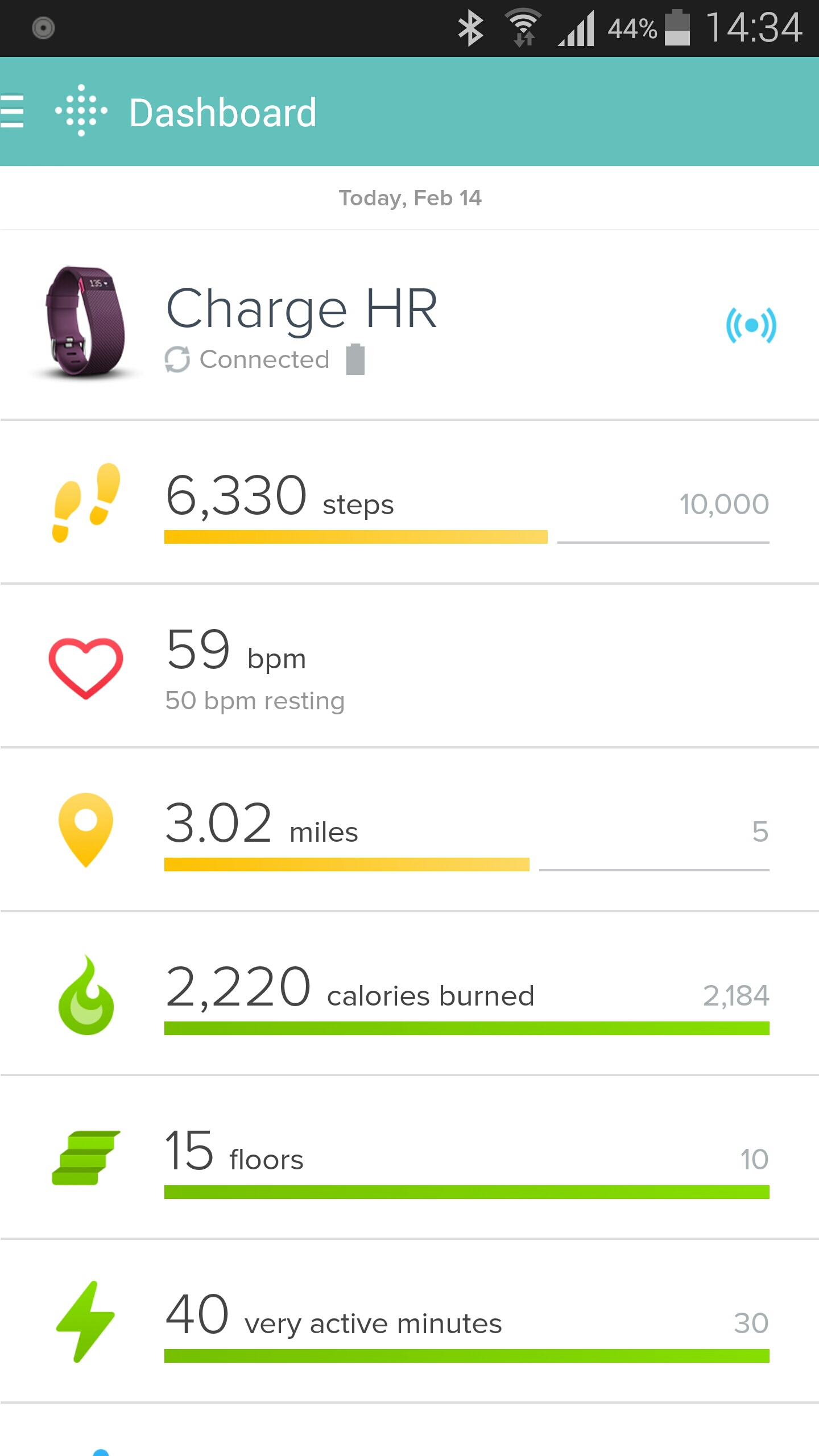 Fitbit Charge Hr Review Including Using It With
